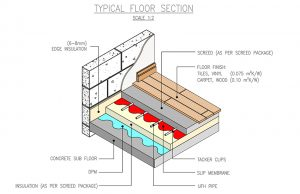 Foor section